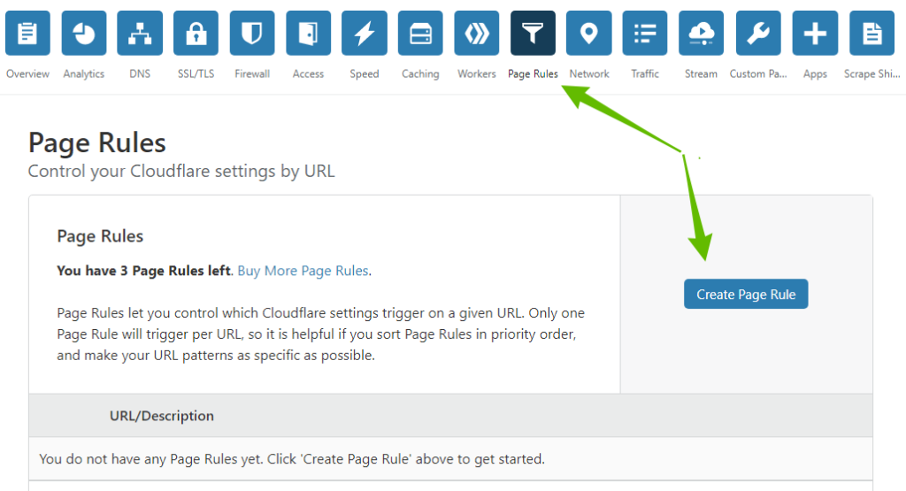 Cloudflare Page Redirection